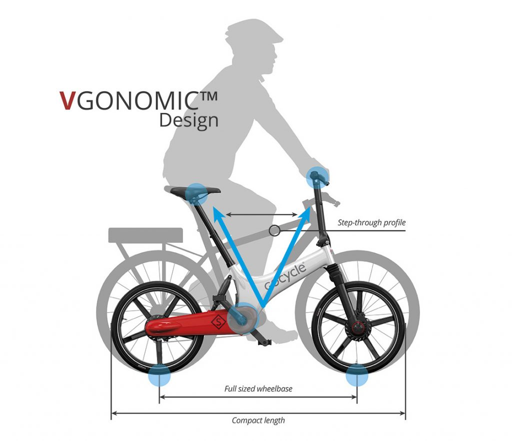 gocycle električno kolo slovenija